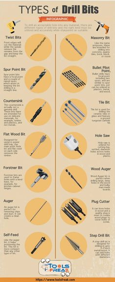 Types of Drill Bits and Their Uses [Infographic] We need different types of drill bits for precise drillings. You'll know the characteristics of each drill bits in this infographic we created for you. Woodworking Drill Bits, Carpentry Tools, Cool Woodworking Projects, Learn Woodworking, Woodworking Techniques, Metal Projects, Welding Projects, Woodworking Bench, Diy Projects