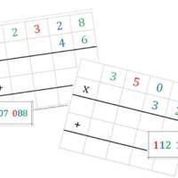 Bon, comme cette pédagogie Montessori intéresse de plus en plus de monde, je vous mets les cartes pour la multiplication posée que j'avais fabriquées il y a quelques temps.... Et je vous mets la...