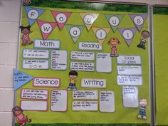 Great blog post about creating a cute and meaningful focus wall for posting standards!