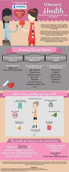 A helpful guide to women's health screenings: