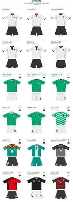 1795394311a World Cup kits through the ages – interactive guide