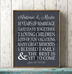 10th Anniversary Gift Print 10 Years Personalized
