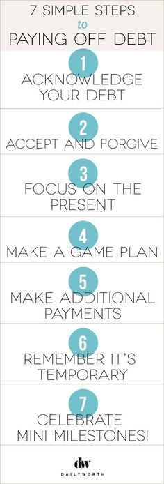 7 Simple Steps to Paying Off Debt Debt Payoff, Credit Card Debt #Debt