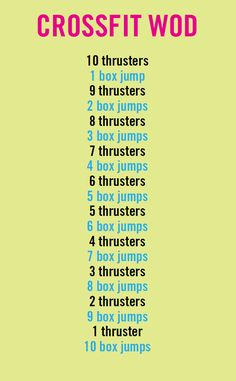 Crossfit workout (WOD) Crossfit fitness Workout Throughout the Day Crossfit Wods, Crossfit Motivation, Crossfit At Home, College Workout, Wod Workout, Gym Workouts, At Home Workouts, Workout Routines, College Fitness