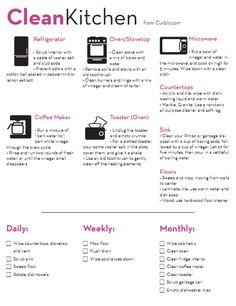 Kitchen Cleaning Check List & Cheat Sheet