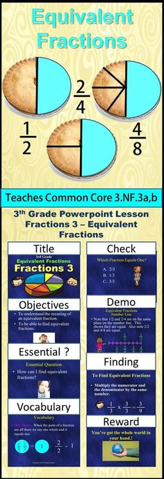 Third Grade Fractions 3 teaches students how to identify, model, and find equivalent fractions. In addition, a number line is used to compare equivalent fractions.  To see this product click Visit.