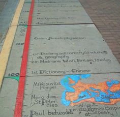 public timeline of an area's history