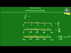 Singapore Maths: Fractions and decimals  changing fraction to decimal form using equivalent number lines