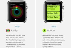 Apple's Activity and Workout apps: How do you use them with Apple Watch?