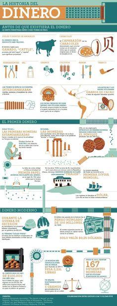 La Historia de dinero #infografia #infographic