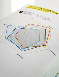 Polar chart - IPG Media Economy Report by Martin Oberhäuser, via Behance Web Design, Chart Design, Graphic Design, Information Visualization, Data Visualization, Radar Chart, Diagram Chart, Ui Patterns, Information Design