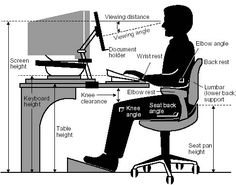 My hands need to be lower due to my TOS.   OSHA diagram of ergonomic desk sitting.