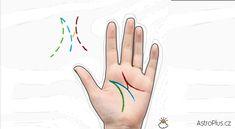 "Máte na dlani písmeno ""M""? Podívejte se, co to znamená… | AstroPlus.cz"