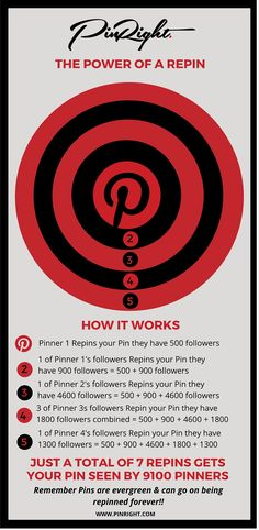 The Power of a Pin. How just one pin can get you in front of thousands of people, bring you exposure and drive traffic to your website Online Marketing, Social Media Marketing, Digital Marketing, Marketing Strategies, Marketing Tools, Content Marketing, Lead Generation, Search Engine Marketing, Pinterest For Business