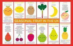 seasonal fruit and veggie chart - Google Search