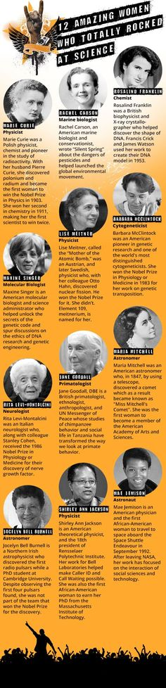 Amazing women who rocked the science world! http://www.pinterest.com/holyheretics/misogynistic-idolatries/Left click on photo to enlarge.