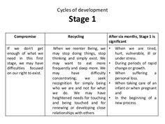 Cycles of Developement - Pamela Levin - Transactional Analysis Dbt, Life Coaching, Communication Skills, Child Development, Vulnerability, Counseling, It Hurts, Personality, Therapy