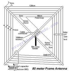 Radios, Radio Astronomy, Ham Radio Antenna, Wifi, Nikola Tesla, Landscape, Ham Radio, Antique Radio, Ants