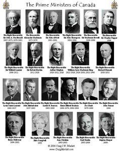 For my Canadian friends - here are the Prime Ministers of Canada, past and present. Canadian Things, I Am Canadian, Canadian History, Canadian Humour, Largest Countries, Cool Countries, Countries Of The World, All About Canada, Premier Ministre
