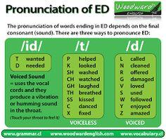 Pronunciación verbos regulares en inglés.