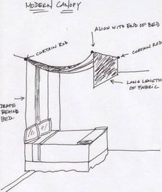1000 ideas about canopy bed curtains on pinterest bed for Build your own canopy bed