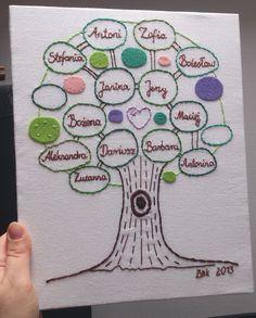 #embroidery #family_tree drzewko rodziny mego męża :)