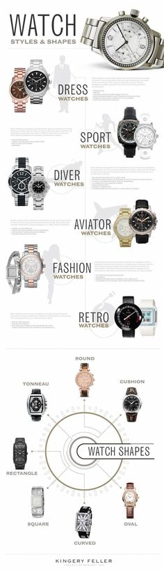 What to look for in watches. | 27 Life-Changing Men's Style Charts That'll Help Every Guy Dress Better