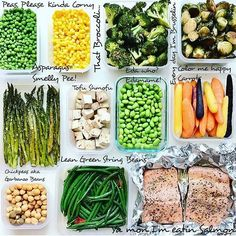 Pulling out all the stops in this prep by @confessionofadietitian ready to be portioned as needed!  Happy Sunday Prepping! - ALL-IN-ONE TOOL & GUIDES -  Build Custom Plans & Set Nutrition Goals  BMR BMI & Max Rate Calculator  Learn Your Macros by Body Type & Goal  Grocery Lists Automated to Weekly Needs  Accurate Cooking and Prep Summaries  Combine & Export Data for Two Plans  Track Your Progress & Daily Allowance  Food Lists for Clean Eating  Database of Over 7500 Foods  Sleep and Mealtime…
