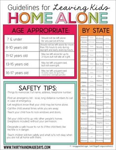 Guidelines for Leaving Kids Home Alone with Printable via Thirty (there are no legal requirements to leaving children at home - just common sense) Handmade Days