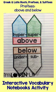 Prefixes: Above and Below; Greek and Latin Roots, Prefixes and Suffixes Foldables; Greek and Latin Roots Interactive Notebook Activity by Lovin' Lit