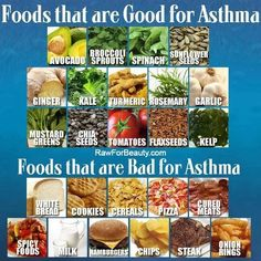Food that are good and bad for Asthma