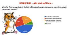 Umfrage+&+Neues+Ebook+beim+Dividendenhamster…