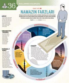 namaz Quran Arabic, Islam Quran, Tintin, Holy Quran, Prophet Muhammad, True Religion, Allah, Muslim, Prayers