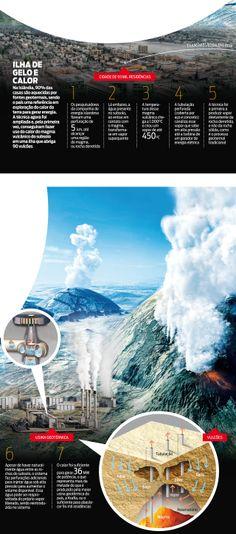 """IEpag92e93Sustentavel-1.jpg Vulcão """"elétrico"""" Islândia começa a gerar energia a partir do calor dos rios subterrâneos de lava que cortam seu território"""