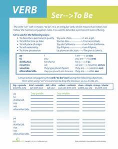 Worksheets: Spanish Verb Ser
