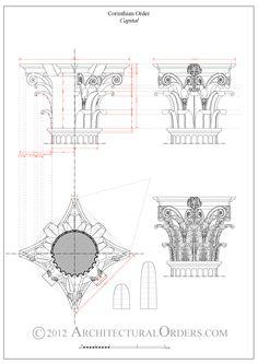 Corinthian Order: capital