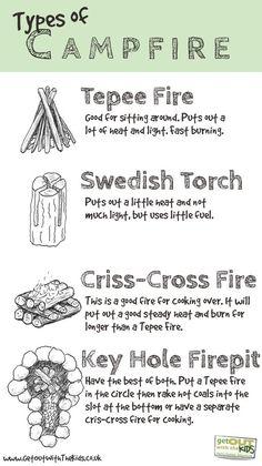 TEPEE FIRE: Bom para sentar-se ao redor, queima rápida. SWEDISH TORCH: Pouco calor e pouca luz, mas usa pouco combustível. CRISS-CROSS FIRE: Fogo bom para cozinhar. Calor constante e queimar por mais tempo do que a fogueira tenda. KEY HOLE FIREPIT: Colocar um tepee-fire no círculo e um criss-cross fire no slot separado para cozinhar.