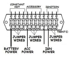 Did you start wiring and look under the dash? We show you how to wire up the fuse panel, ignition switch, etc. and make it all work. Fuse Panel, Electrical Circuit Diagram, Electrical Installation, Car Restoration, Pontoon Boat, Wire, Dodge Sedan, Engine, Garage