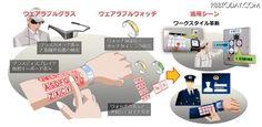腕が仮想キーボードに! NECがウェアラブル活用の新UIを開発
