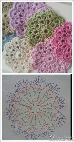 Crochet Flowers Patterns / Patrones de flores a crochet - knitting is so easy . Crochet Flowers Patterns / Patrones de flores a crochet - knitting is as easy as 3 Knitting boils down to three es. Crochet Coaster Pattern, Crochet Motifs, Crochet Mandala, Crochet Flower Patterns, Crochet Diagram, Doily Patterns, Crochet Doilies, Crochet Flowers, Crochet Stitches