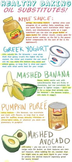 Healthy Substitutes for oil in different baked products - using pumpkin. banana. applesauce. or Greek yogurt depending on what you are baking View The Recipe Details