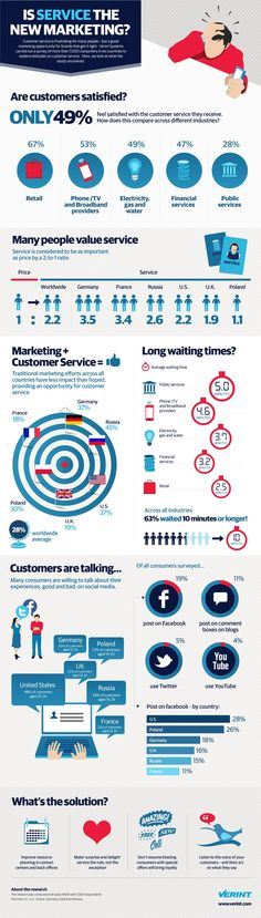 Is Service the New Marketing?  Well, IMHO definitely yes!