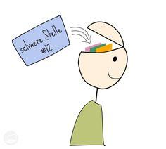 3. Für oft wiederholte Stellen wird eine Karteikarte im Gehirn abgelegt | PianoTube