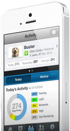garmin dog tracking app for iphone