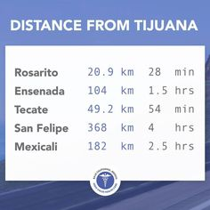 Here's a guideline on how close is your destination in #BajaCalifornia. #BajaCalifornia #DescubreBc #DiscoverBaja #EnjoyBaja #DisfrutaBC #BajaHealth #Health #Care #HealthCare #Travel #Viaje #Tiempo #Time