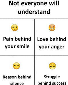 Image may contain: text that says 'Not everyone will understand Pain behind Love behind your smile your anger Reason behind Struggle silence behind success' Real Life Quotes, Reality Quotes, Mood Quotes, Relationship Quotes, Positive Quotes, Crazy Girl Quotes, Talking Quotes, Quotes Motivation, Success Quotes