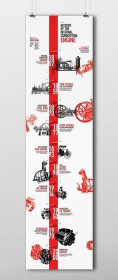 Infografias Creativas, Tipos Infografias, Ejemplos Infografias - History Of The Combustion Engine Infographic Timeline Example // Timeline Infographic Design Examples & Ideas – Daily Design Inspiration Design Timeline, Timeline Example, Timeline Ideas, Timeline Diagram, Timeline Ppt, Photo Timeline, Timeline Project, Ppt Design, Layout Design