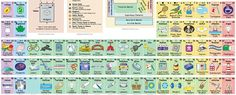 This awesome periodic table tells you how to actually use all those elements - ScienceAlert