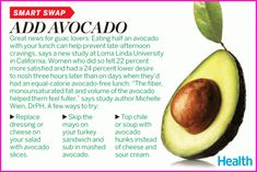 How Eating Avocado Can Help You Slim Down | Health News / Tips & Trends / Celebrity Health