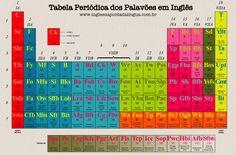 tabela_periodica_dos_palavroes_em_ingles.jpg (1259×831)